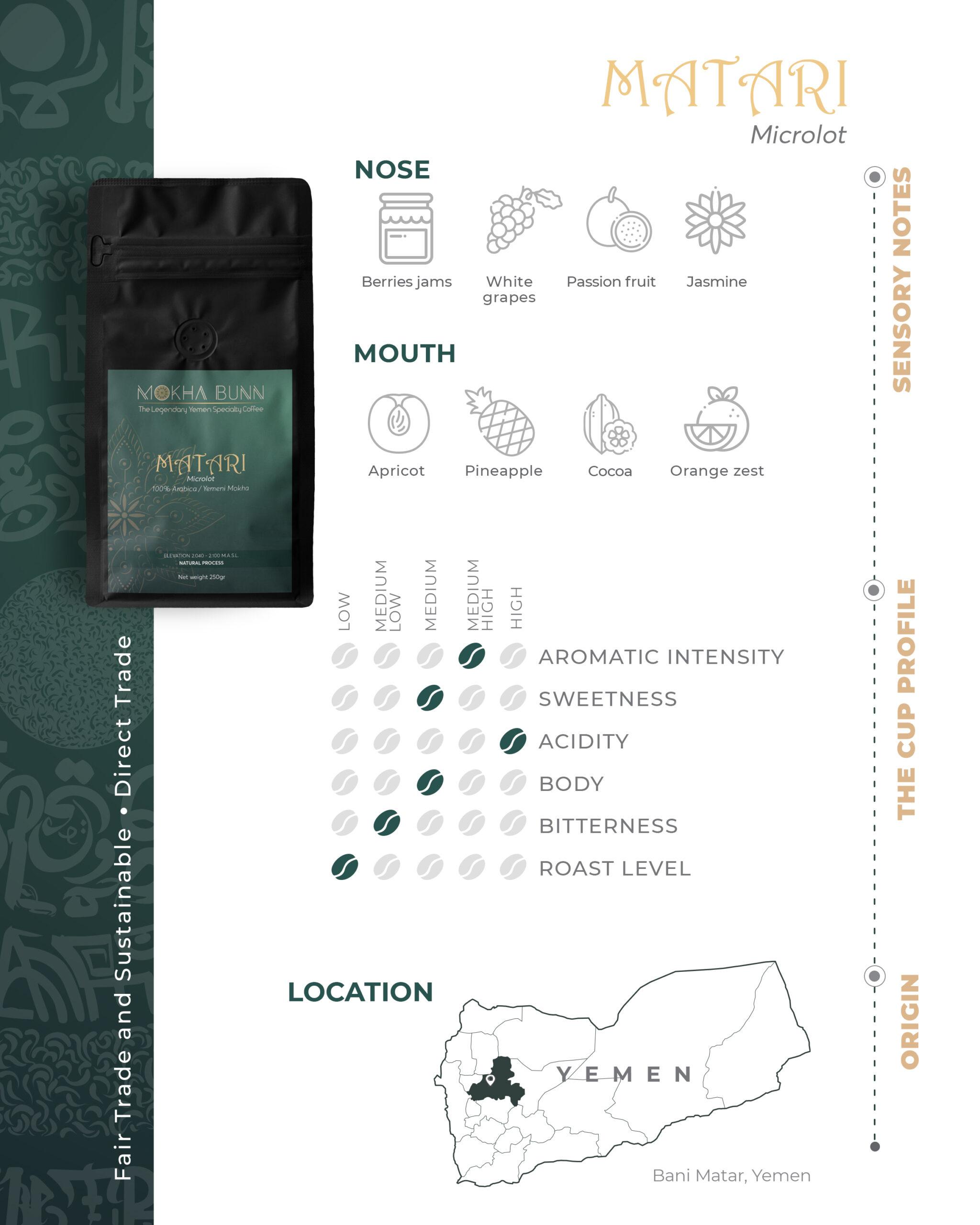 Yemen Specialty Coffee Mokha Bunn Canada Matari