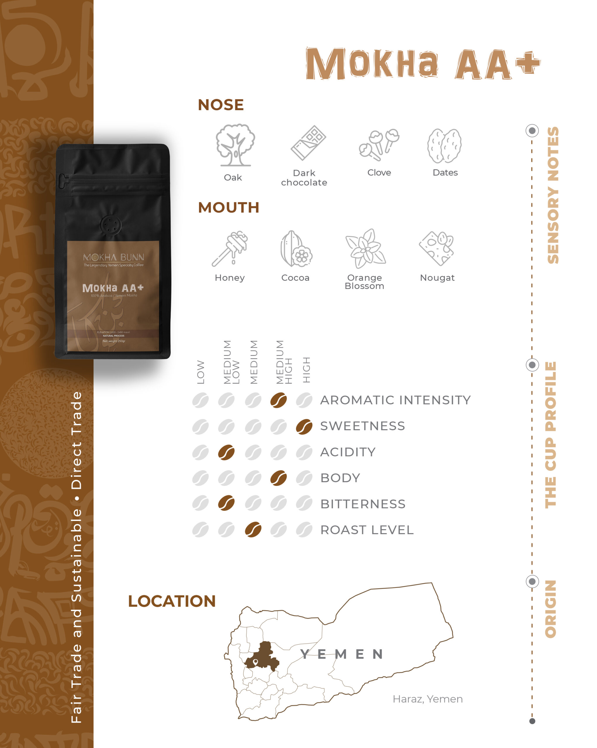 Yemen Specialty Coffee Mokha Bunn Mokha AA